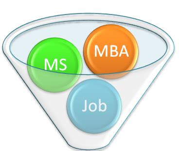 How to write cover letter for mba admission